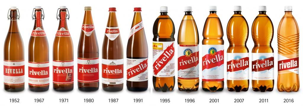 antipod marketing-communication_rivella_packaging_evolution_design