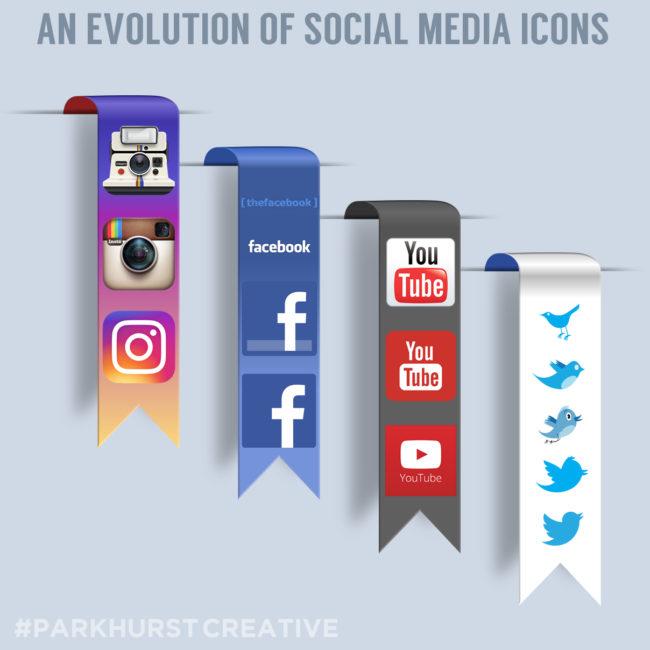 évolutions logos réseaux sociaux